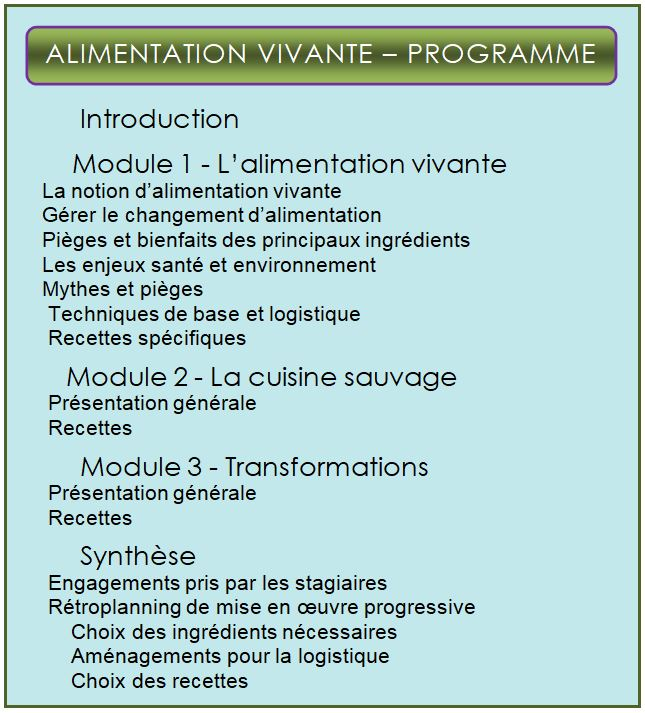 Capture Alimentation le programme