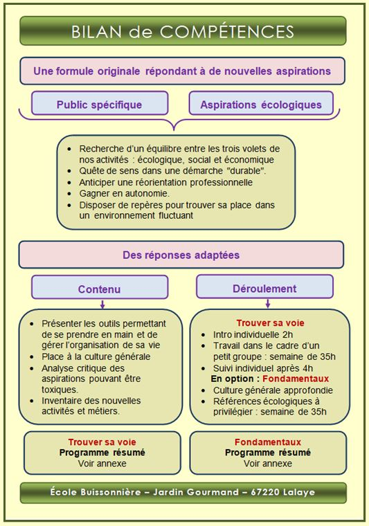 Capture organigramme Bilande comptences