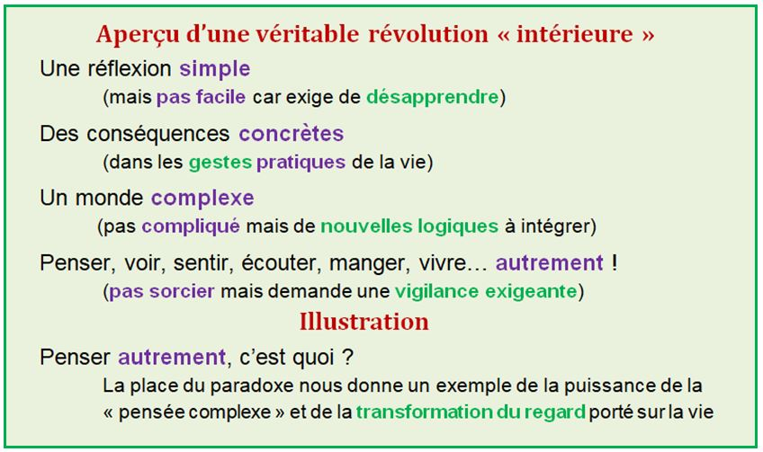 Capture Rvolution intrieure paradoxes